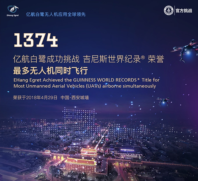 EHang Egret's 1374 drones dancing over the City Wall of Xi'an, achieving a Guinness World Records title